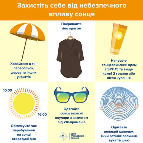 Як вберегтися від літньої спеки Міська дитяча лікарня №5 детская больница Запорожье