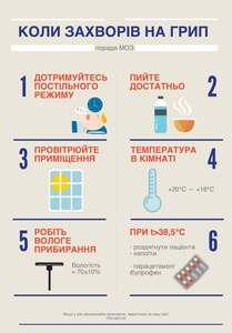 Поради: коли захворів на грип Міська дитяча лікарня №5 детская больница Запорожье