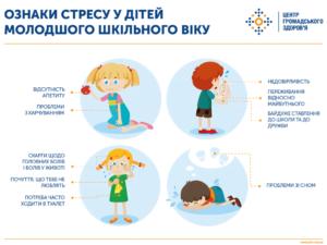 Вплив стресу на організм дитини. Чим можуть допомогти батьки і коли варто звертатися до лікаря Міська дитяча лікарня №5 детская больница Запорожье