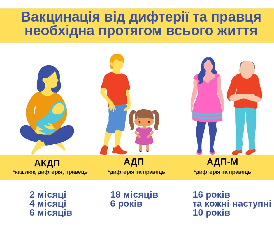 Вакциновані - значить захищені Міська дитяча лікарня №5 детская больница Запорожье