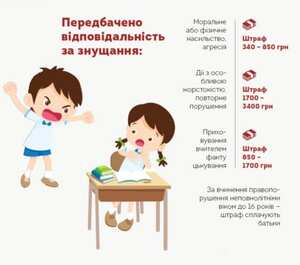 Що робити, якщо Ваша дитина потерпає від булінгу Міська дитяча лікарня №5 детская больница Запорожье