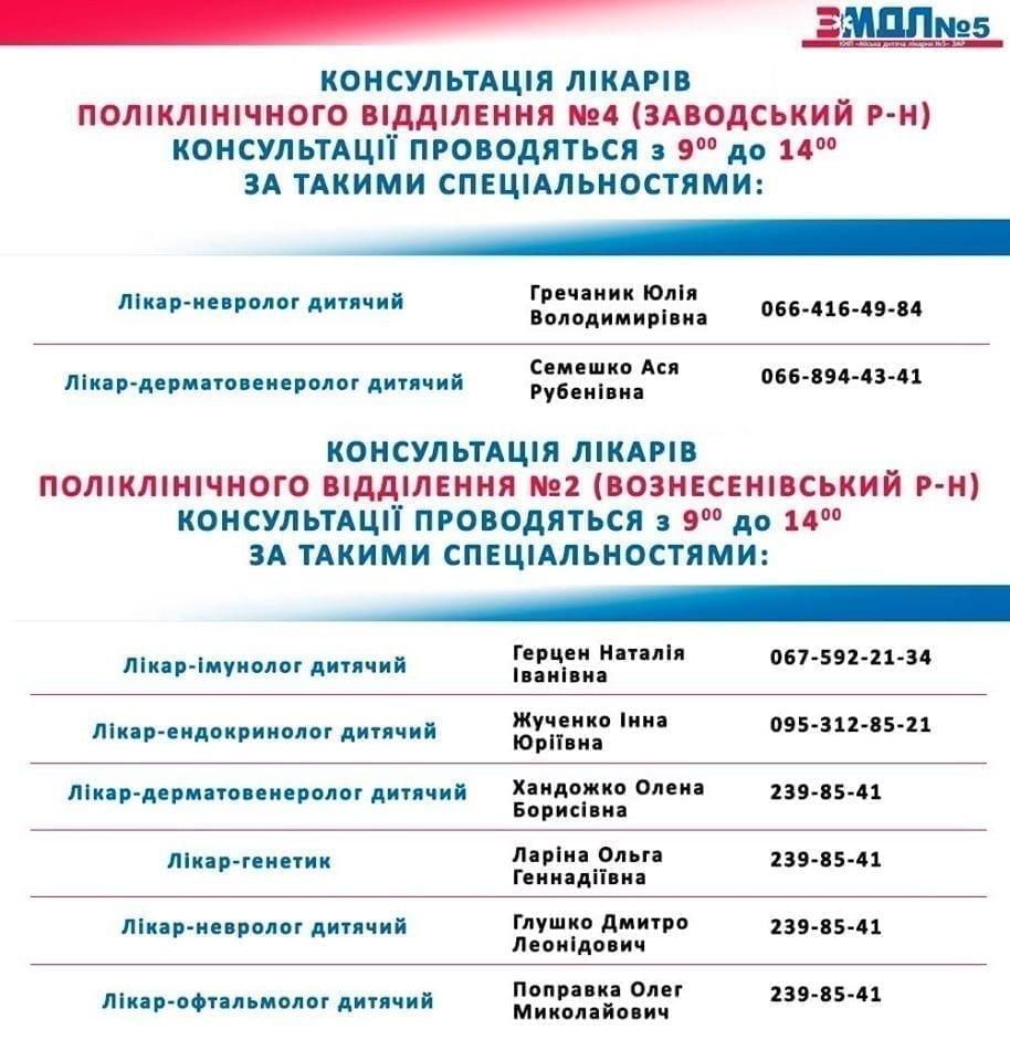 Консультації лікарів для пацієнтів амбулаторно-поліклінічного підрозділу Міська дитяча лікарня №5 детская больница Запорожье