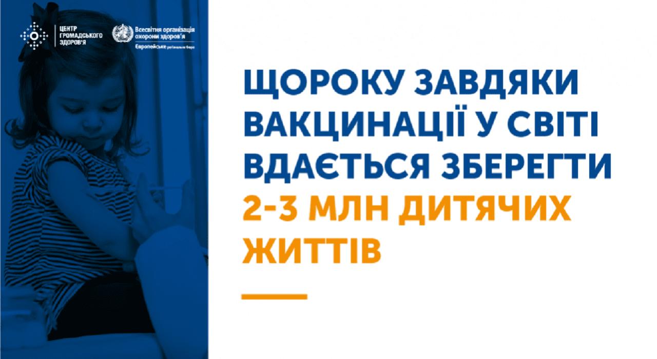Все що, варто знати про вакцинацію Міська дитяча лікарня №5 детская больница Запорожье