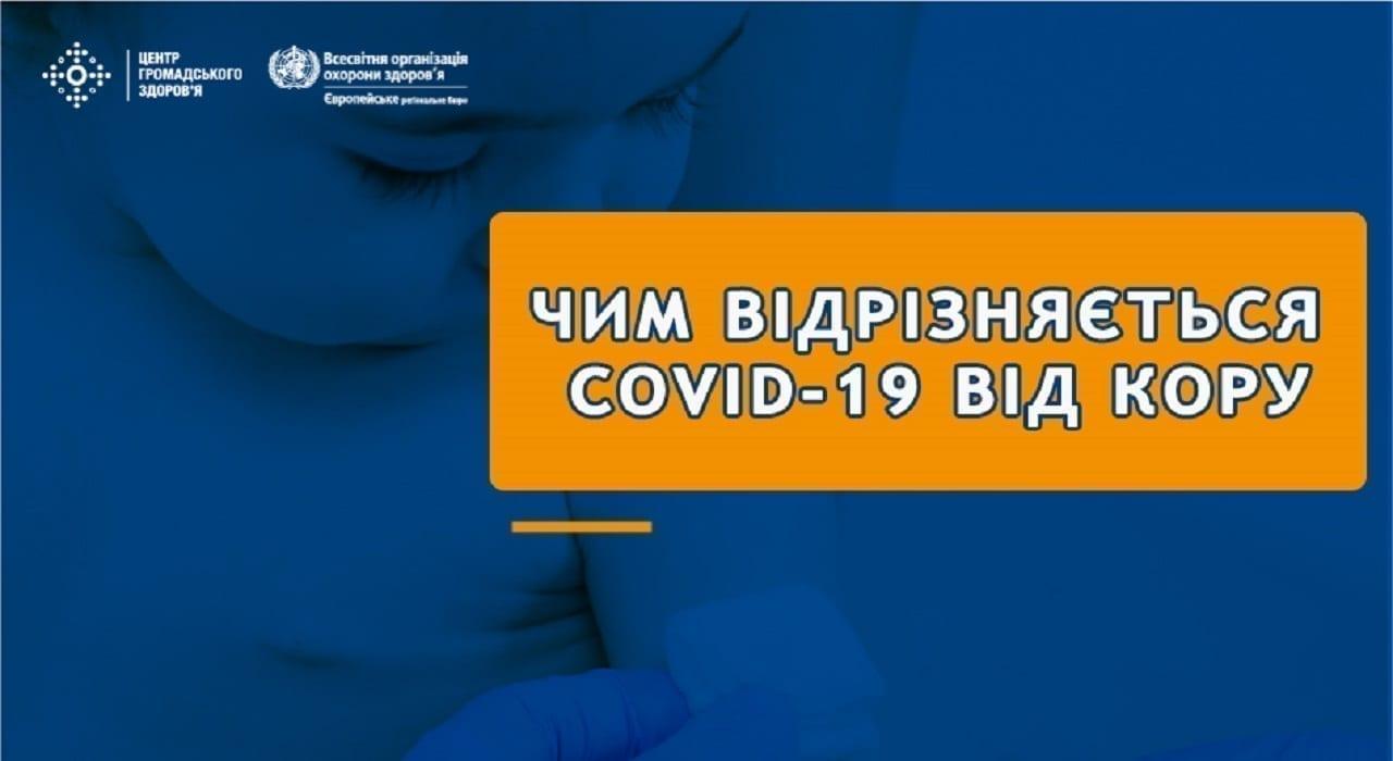 Чим відрізняється COVID-19 від кору Міська дитяча лікарня №5 детская больница Запорожье