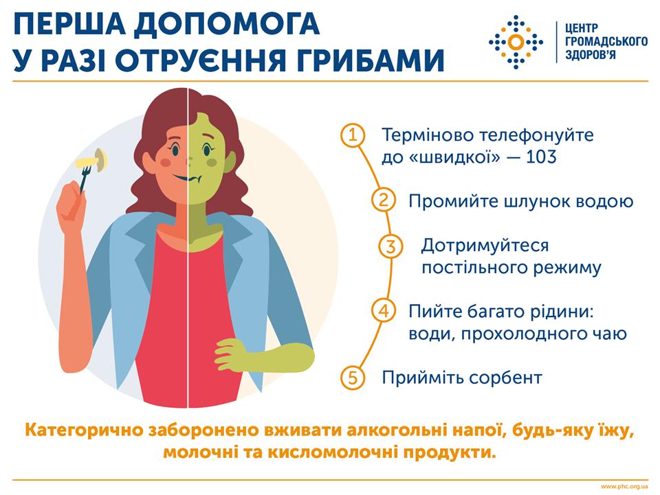 Отруєння грибами: профілактика та перша допомога Міська дитяча лікарня №5 детская больница Запорожье