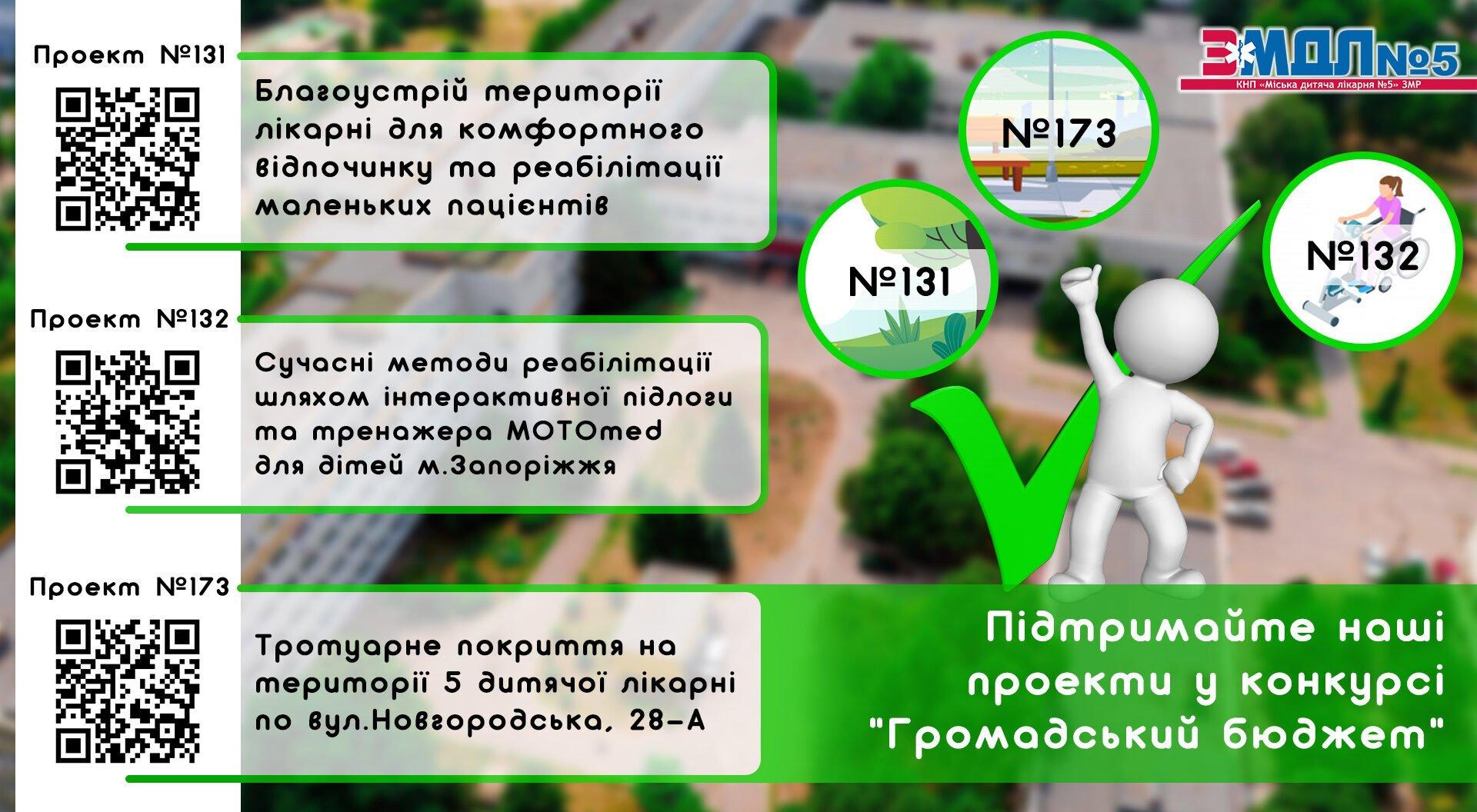 Підтримайте проекти лікарні у конкурсі «Громадський бюджет» Міська дитяча лікарня №5 детская больница Запорожье