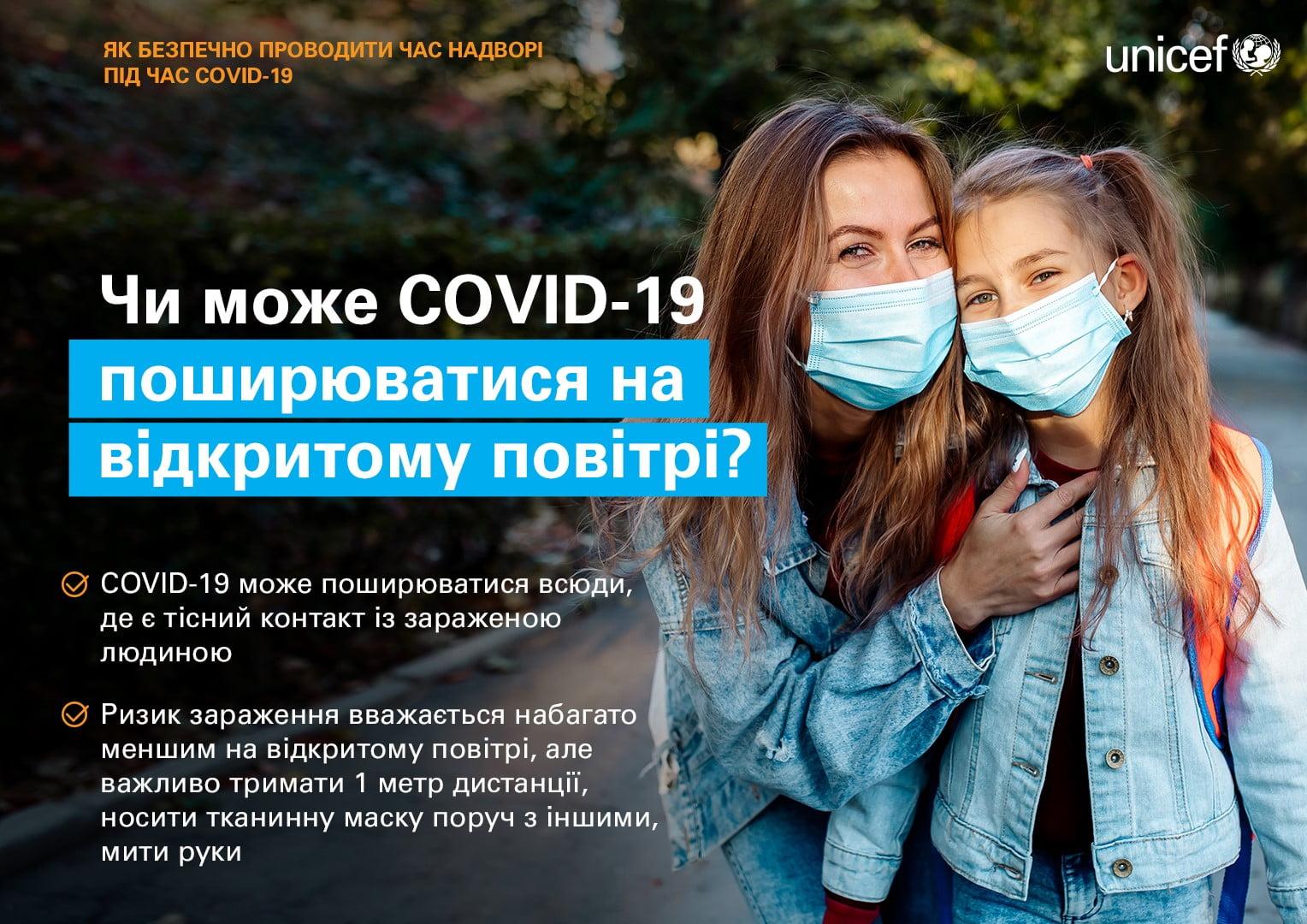 Як безпечно проводити час надворі під час COVID-19 Міська дитяча лікарня №5 детская больница Запорожье