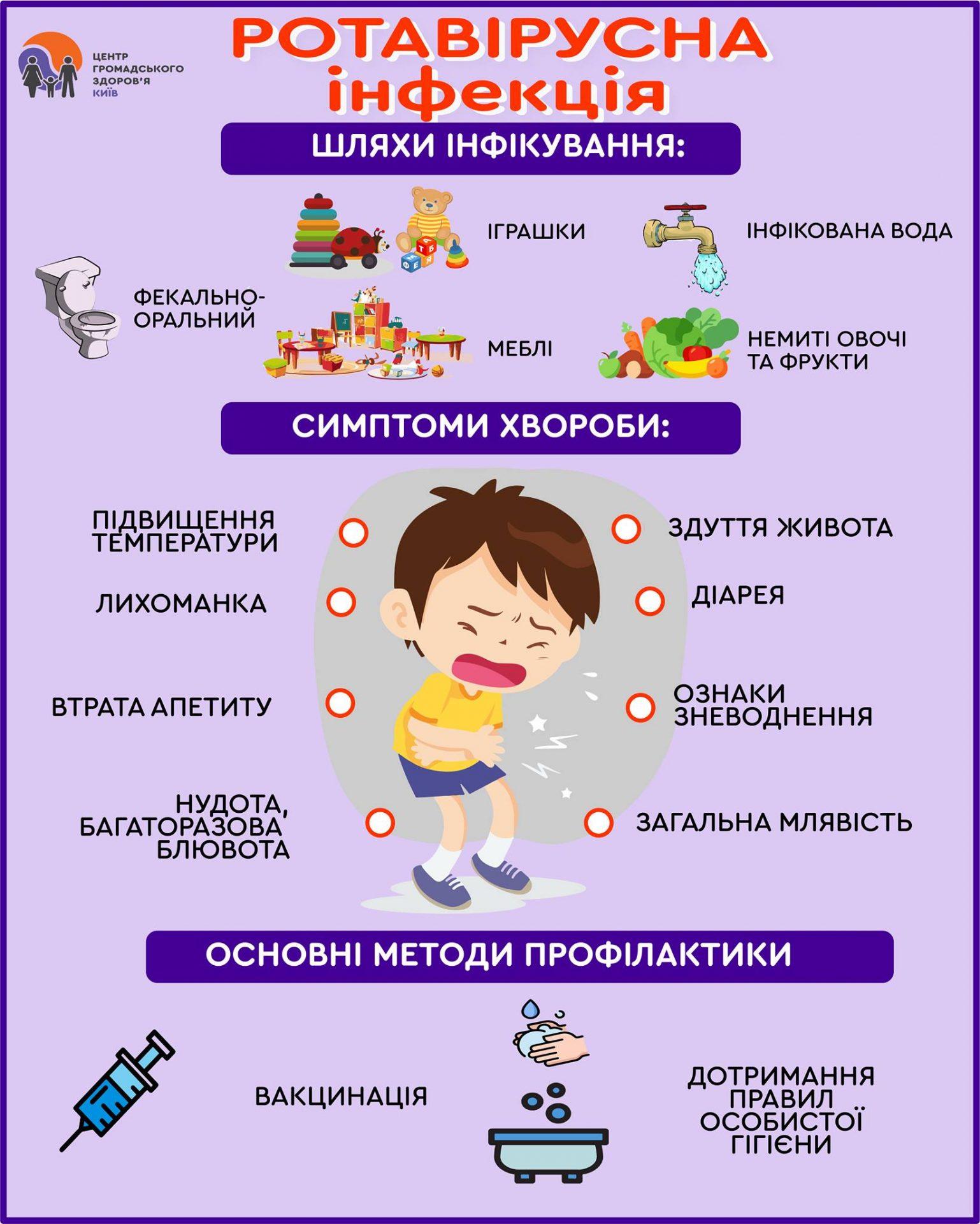 Ротавірусна інфекція: симптоми, лікування та профілактика детская больница запорожье КНП «Міська дитяча лікарня №5» ЗМР – це єдина у місті Запоріжжі багатопрофільна дитяча лікарня, де сконцентровано всі види надання спеціалізованої медичної допомоги дитячому населенню: стаціонарної, консультативної амбулаторно-поліклінічної та виїзної для інтенсивної терапії новонародженим.