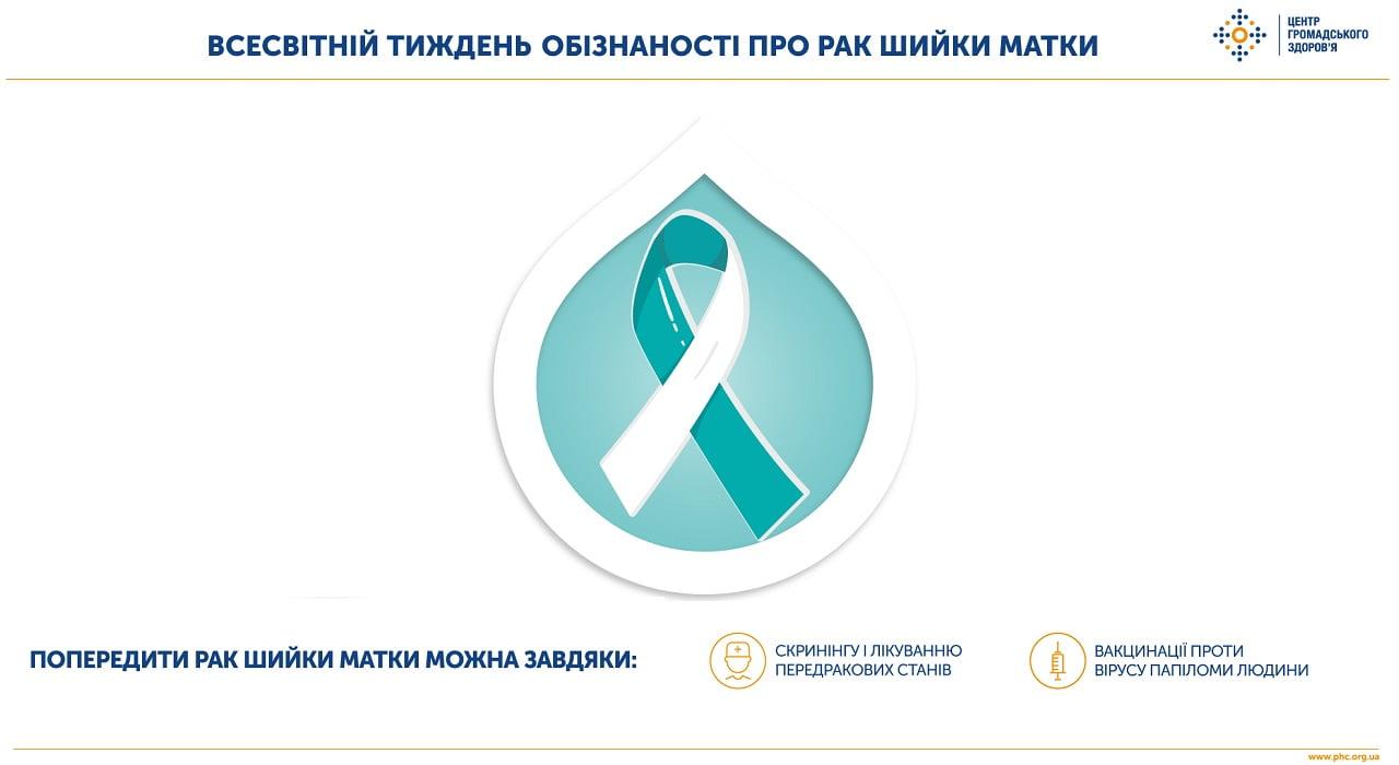 Всесвітній тиждень обізнаності про рак шийки матки Міська дитяча лікарня №5 детская больница Запорожье
