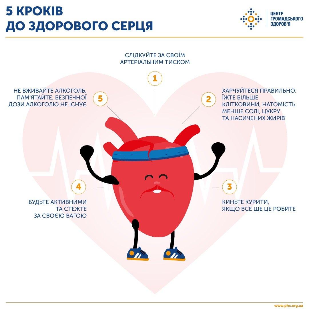 5 кроків до здорового серця детская больница запорожье КНП «Міська дитяча лікарня №5» ЗМР – це єдина у місті Запоріжжі багатопрофільна дитяча лікарня, де сконцентровано всі види надання спеціалізованої медичної допомоги дитячому населенню: стаціонарної, консультативної амбулаторно-поліклінічної та виїзної для інтенсивної терапії новонародженим.